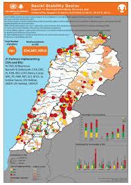 activit des si es sociaux document lebanon interagency social stability support to