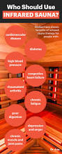 Planet Fitness Red Light Therapy Infrared Sauna Treatment Are The Claims Backed Up Infrared