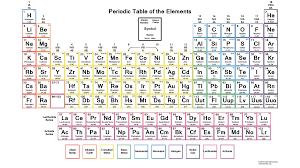 Electron Shells Worksheet Printable Periodic Tables Science Notes And Projects