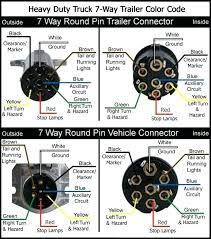 trailer electrical plug wiring troubleshooting 4 and 5 way wiring