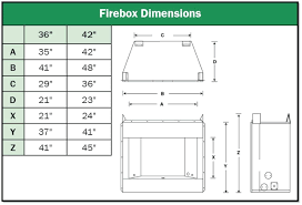 ventless gas fireplace insert dimensions hearth requirements