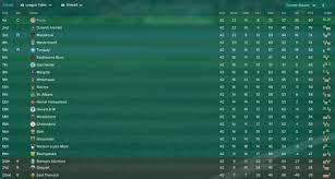 vanarama national league table fm17 fmtom