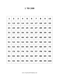 Counting From 100 To 200 Chart Hd Wallpapers Printable Counting Chart 1 200 Wca Eiftcom Press