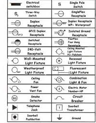 Floor Plan Electrical Symbols Electrical Symbols Floor Plan Electrical Wiring Symbols For Home