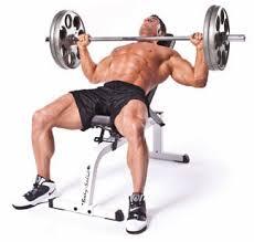 Incline Bench Press Grip Bodybuilding Evolution