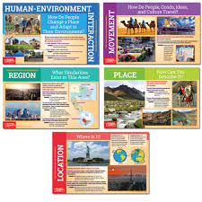 5 themes of geography lesson posters charts teacher s discovery