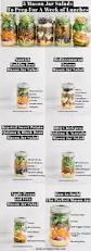 Dinner For The Week Ideas Best 25 Vegetarian Meal Prep Ideas On Pinterest Meal Prep Tips