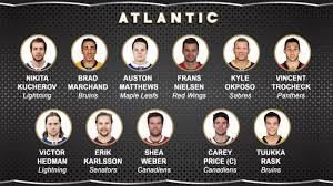 2017 nhl all star game rosters nhl com