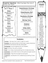 Test Of Genius Worksheet Answers Mcgraw Hill Wonders Fourth Grade Resources And Printouts