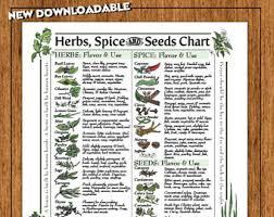 herb chart herbs chart etsy
