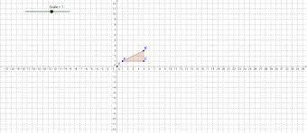 scale factor right triangle exploration geogebra