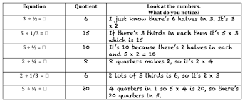 all worksheets multiplying and dividing fractions word problems