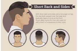 haircuts with longer sides and shorter back 50 inspired short sides long top haircut name unique kitchen design