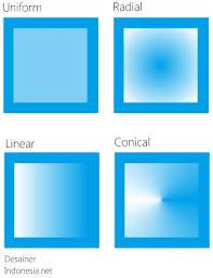 membuat gambar transparan di corel draw x7 cara membuat objek transparan di coreldraw zamrud graphic