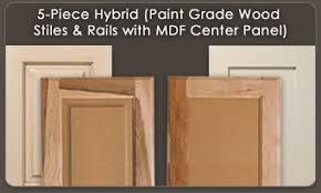 How To Repaint Cabinet Doors Mdf Cabinet Doors Walzcraft