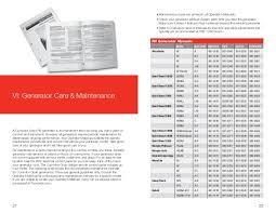 onan 4000 generator owners manual 100 images cummins onan rv