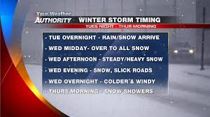 weather for thanksgiving first winter storm to impact thanksgiving travel