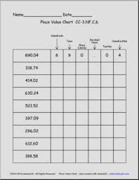 place value chart decimal places common core worksheets abcteach