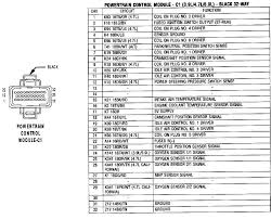 hd wallpapers wiring diagram for dodge neon radio