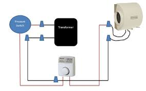 need a honeywell humidifier wiring diagram problem with the wiring