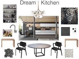 Kitchen Design Boards by Morpholio Board Insipration Best Residential Products For An