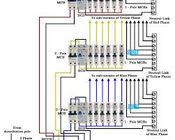 kidde wired smoke detectors wiring diagram examples