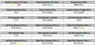 speaker wire color codes what are the colors does each