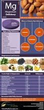 does magnesium help adhd u0026 autism symptoms infographic