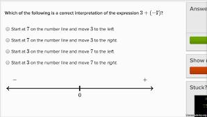 Placing Decimals On A Number Line Worksheet Adding Negative Numbers On The Number Line Video Khan Academy
