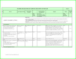 audit plan template excel schedule template free