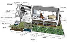 Eco Friendly Architecture Concept Ideas Sustainable Design