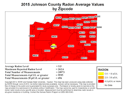 Topeka Zip Code Map by Radon