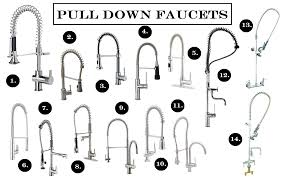 Restaurant Style Kitchen Faucet Industrial Style Kitchen Faucet Zamp Co