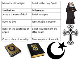 features of mosques including quiz by godwin86 teaching