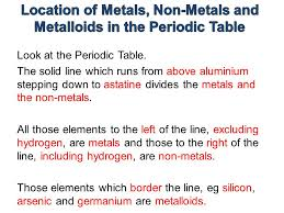 Astatine Periodic Table The Periodic Table Ppt Video Online Download