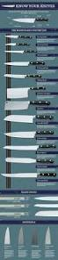 the 25 best best chef knife set ideas on pinterest best kitchen