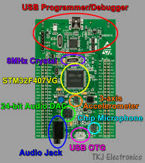 tkj electronics review stm32f4 discovery