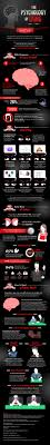 Halloween Murder Mystery Party Ideas by 17 Best Images About Murder Mystery Research On Pinterest Magic