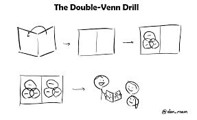 danroam com visual thinking for the business world