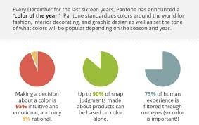 What Is The Color Of 2016 Infographic A Forecast Cheatsheet To Pantone U0027s 2016 Color Of The