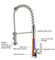 disassemble moen kitchen faucet how to repair a moen kitchen faucet kitchen faucets faucet manual