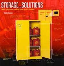 Flammable Storage Cabinet Keane Fire U0026 Safety Inc Flammable Storage Cabinets