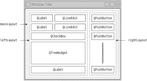 qsplitter layout c gui programming with qt4 layout management laying out widgets