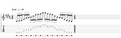 Picking Sheet Online Guitar Lesson U2013 Alternate Picking Guitar Lesson Two Strings