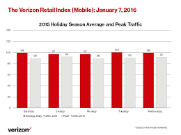 verizon store hours black friday 2015 verizon retail index tracks broadband and mobile holiday