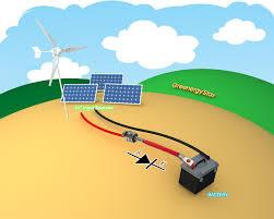1600v volt 100a amp wind turbine generator solar panel pv stud