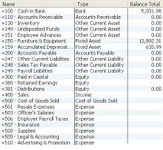 Quickbooks Chart Of Accounts Excel Template Overview Of Accounting Entry Bookkeeping