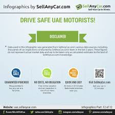 Used Car Price Estimation by Toyota Has The Highest Market In The Uae S Used Car Market