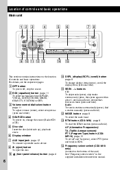 wiring diagram for cdx m10 sony cdxm10 support