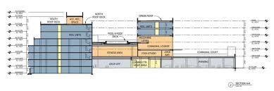 Juice Bar Floor Plan 295 Residential Units Planned Near Rhode Island Avenue Metro